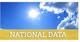 National EPHT Data