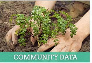 Community Data